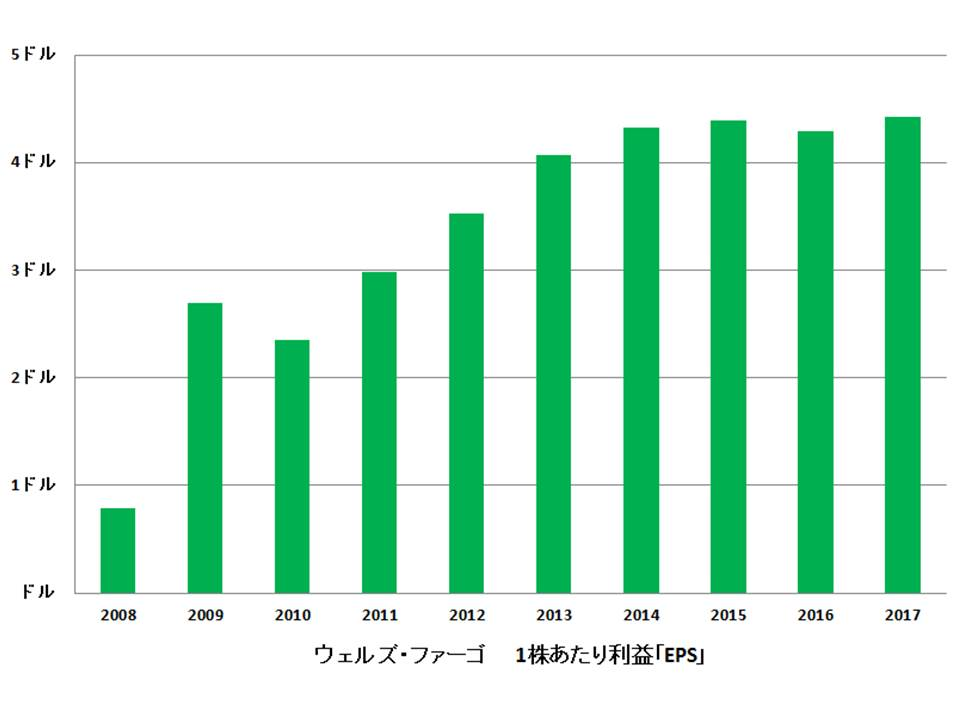 f:id:shimajirou37:20180310000031j:plain
