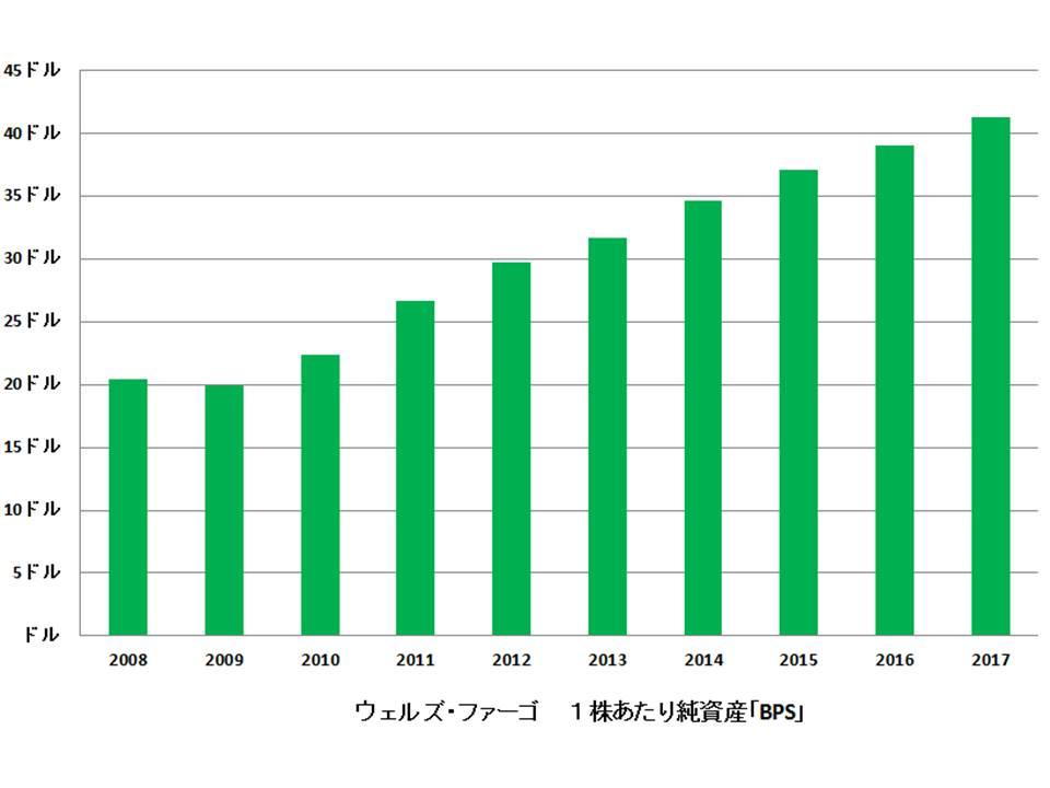 f:id:shimajirou37:20180310085647j:plain