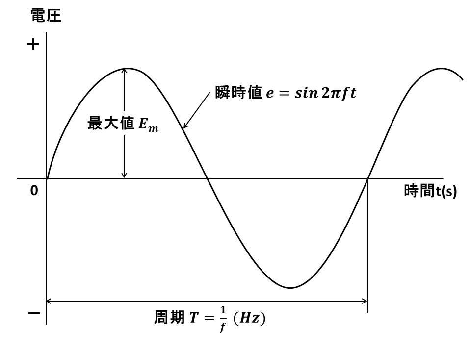 f:id:shimajirou37:20180321210206j:plain