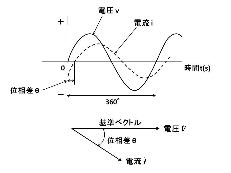 f:id:shimajirou37:20180324073154j:plain