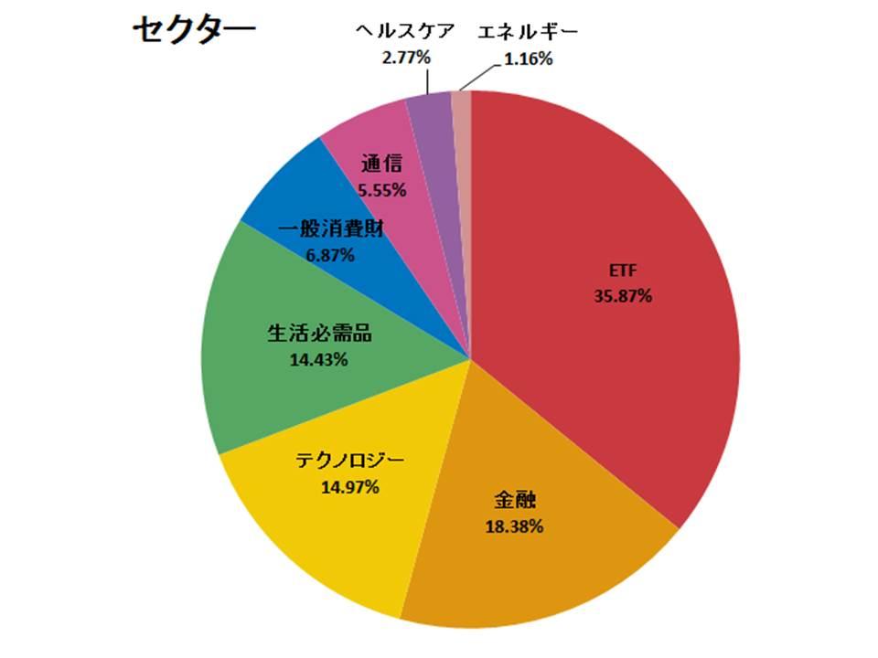 f:id:shimajirou37:20180331212403j:plain