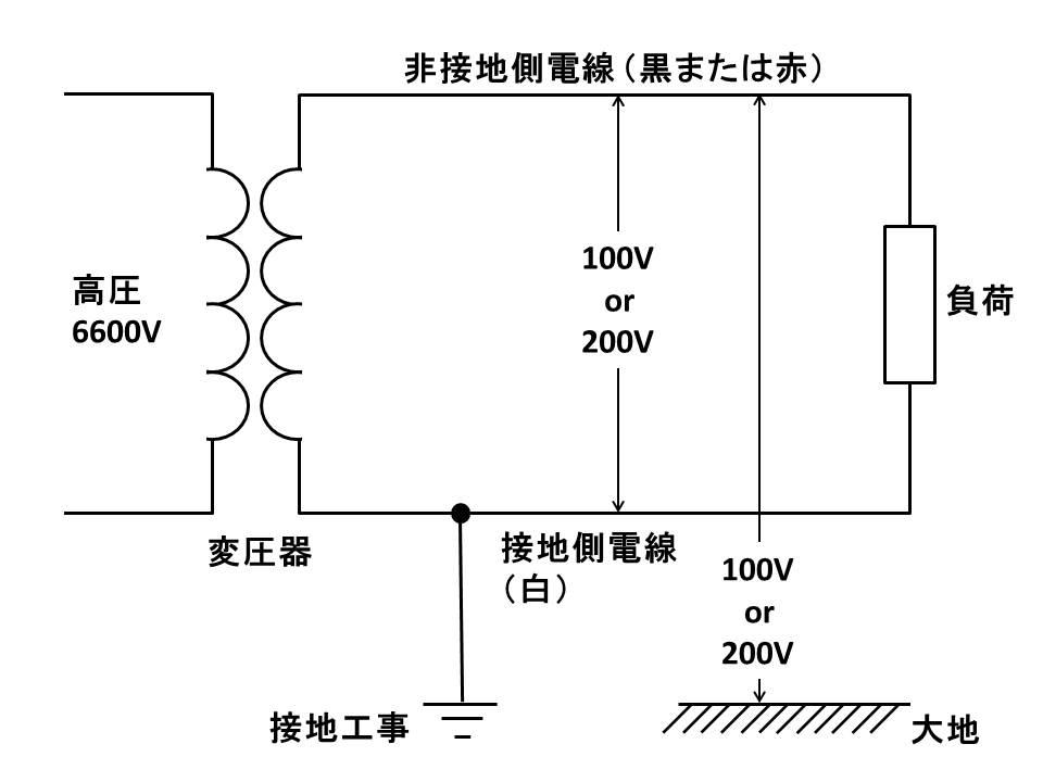 f:id:shimajirou37:20180401230302j:plain