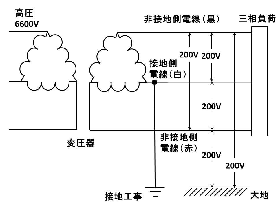 f:id:shimajirou37:20180402224123j:plain