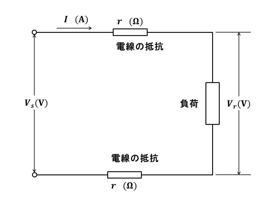 f:id:shimajirou37:20180404203828j:plain