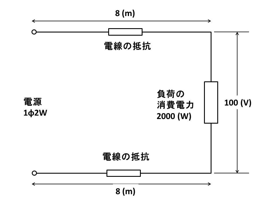 f:id:shimajirou37:20180404214123j:plain