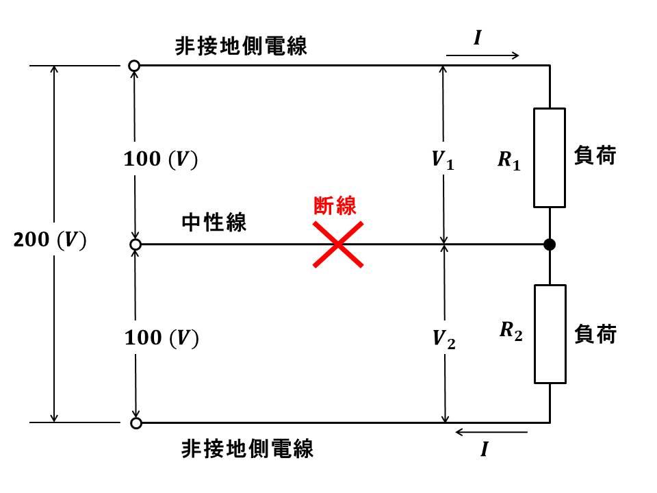 f:id:shimajirou37:20180406220636j:plain