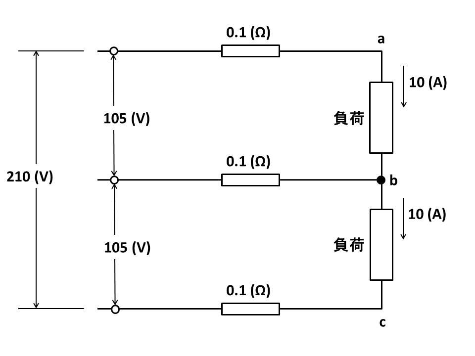 f:id:shimajirou37:20180406224937j:plain