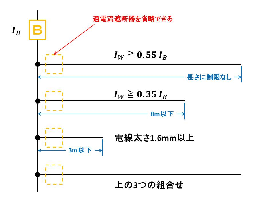 f:id:shimajirou37:20180408220007j:plain