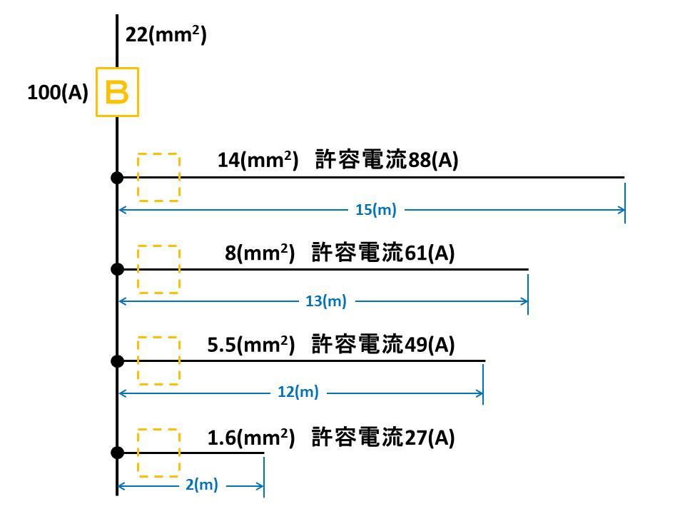 f:id:shimajirou37:20180411203439j:plain