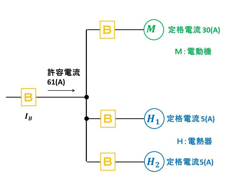 f:id:shimajirou37:20180411215618j:plain