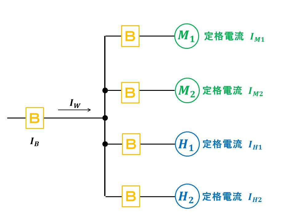 f:id:shimajirou37:20180411222052j:plain