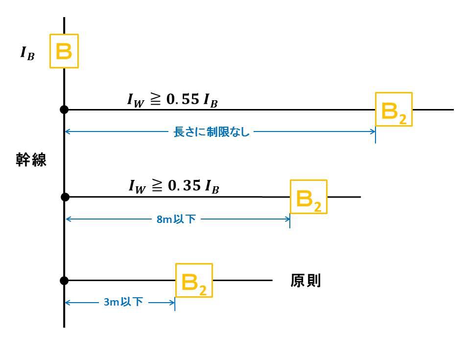f:id:shimajirou37:20180413212336j:plain