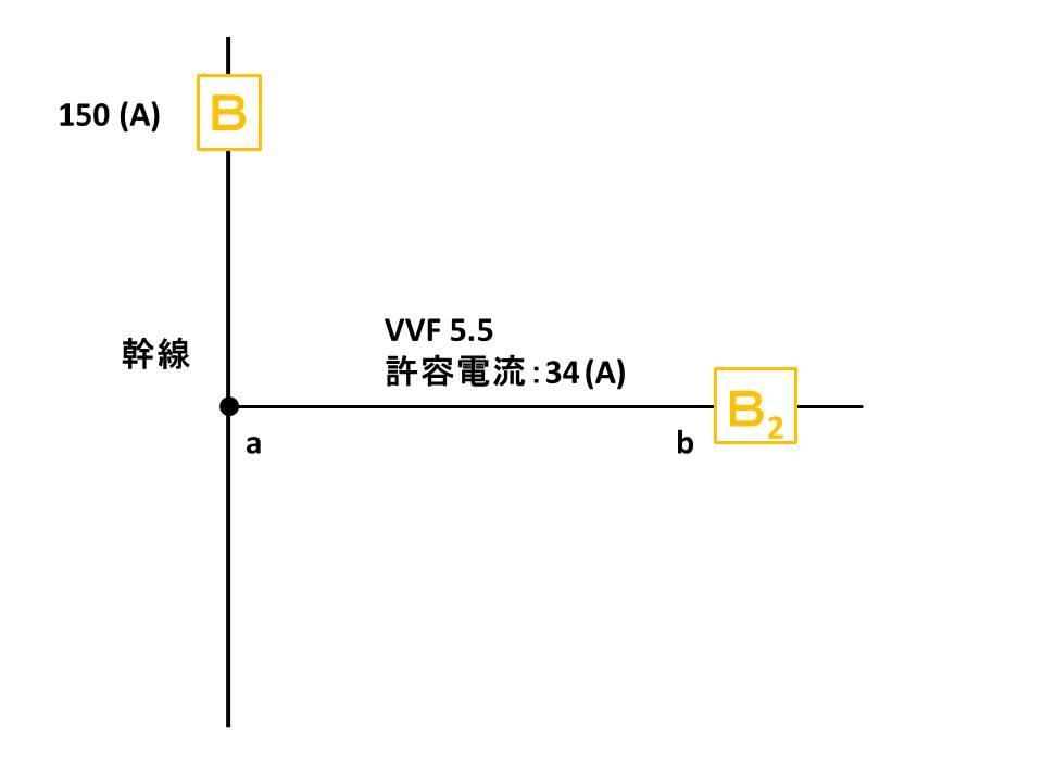 f:id:shimajirou37:20180414064328j:plain