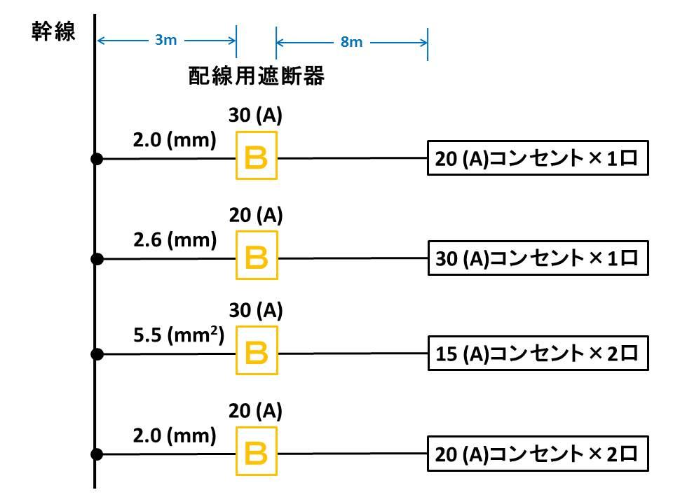 f:id:shimajirou37:20180414071902j:plain