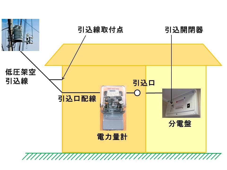 f:id:shimajirou37:20180415091220j:plain