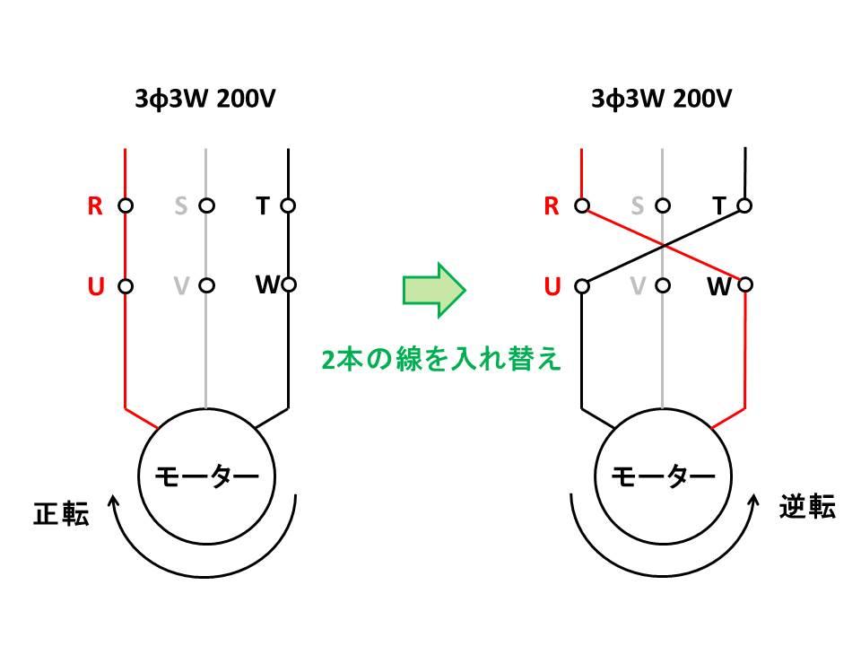 f:id:shimajirou37:20180418222429j:plain