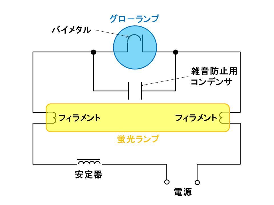 f:id:shimajirou37:20180421083643j:plain