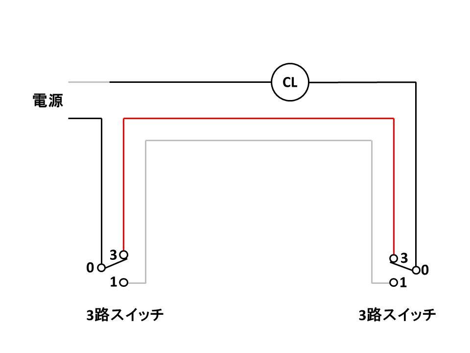 f:id:shimajirou37:20180421230115j:plain