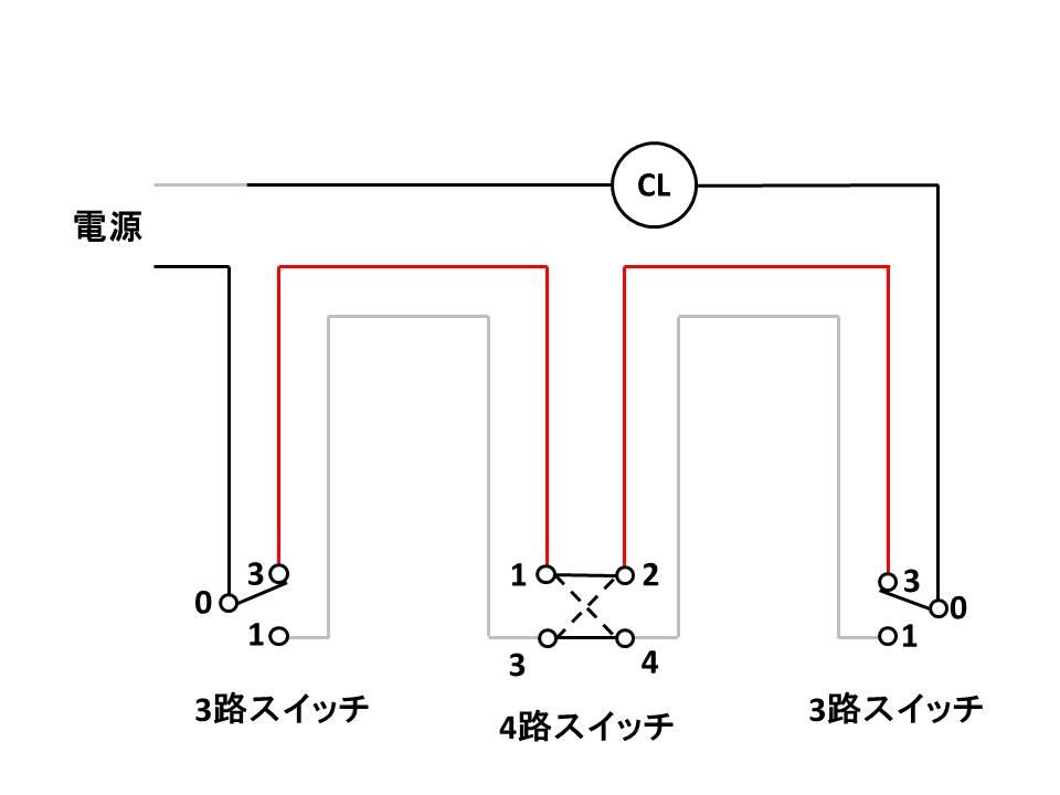 f:id:shimajirou37:20180421231859j:plain