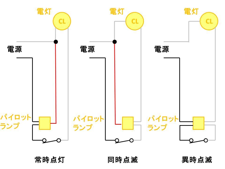 f:id:shimajirou37:20180422093404j:plain