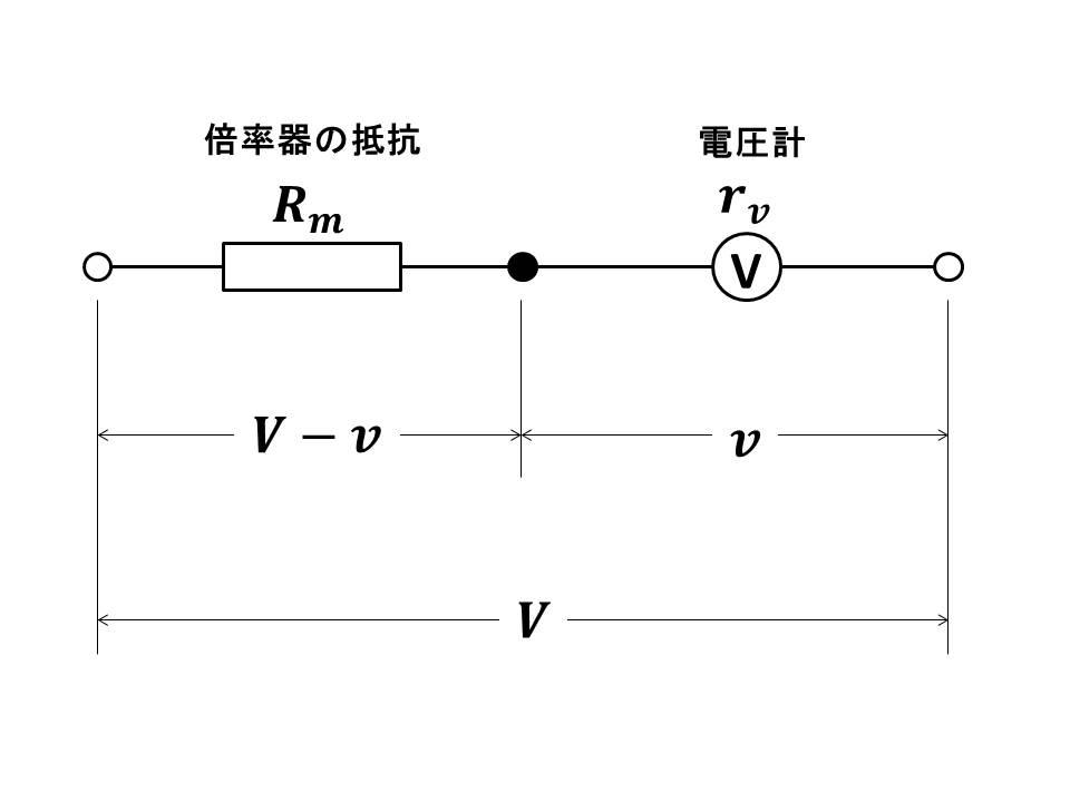f:id:shimajirou37:20180512113256j:plain