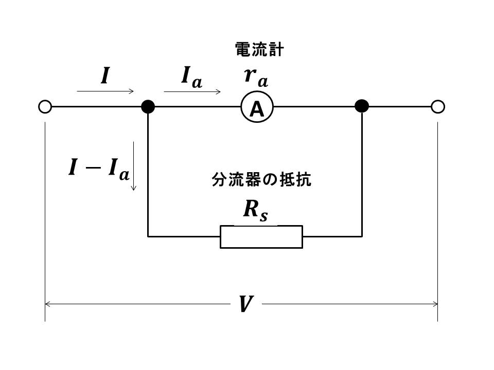 f:id:shimajirou37:20180512153825j:plain