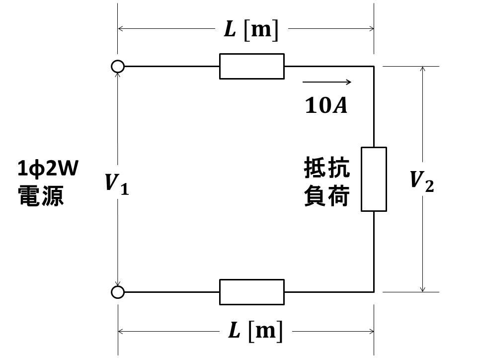 f:id:shimajirou37:20180520131839j:plain