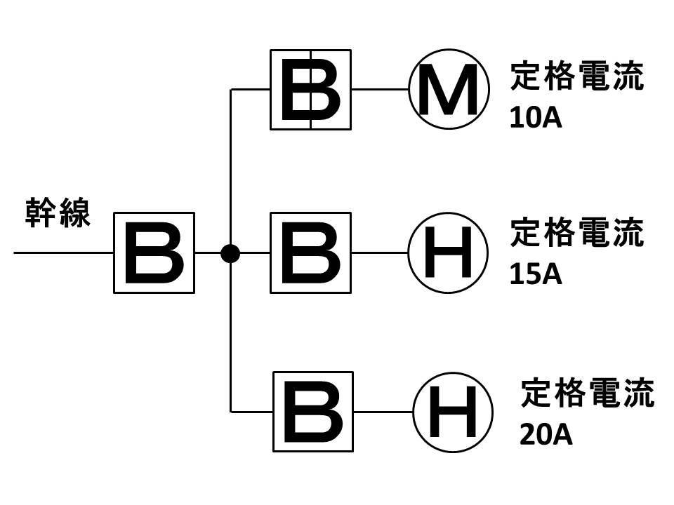 f:id:shimajirou37:20180520142032j:plain