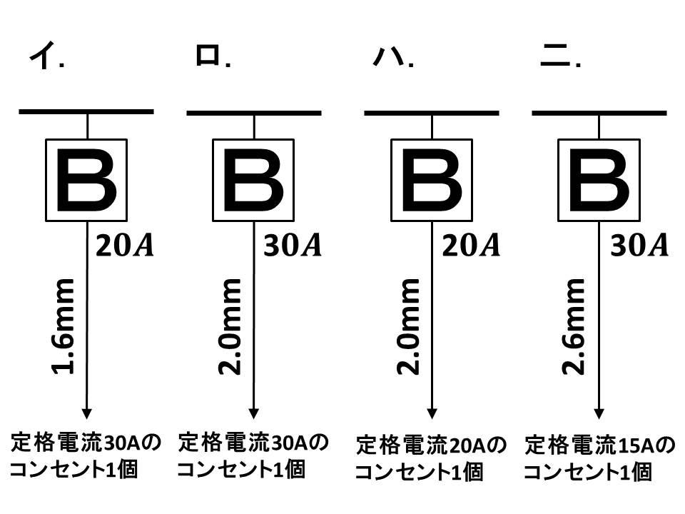 f:id:shimajirou37:20180520150605j:plain