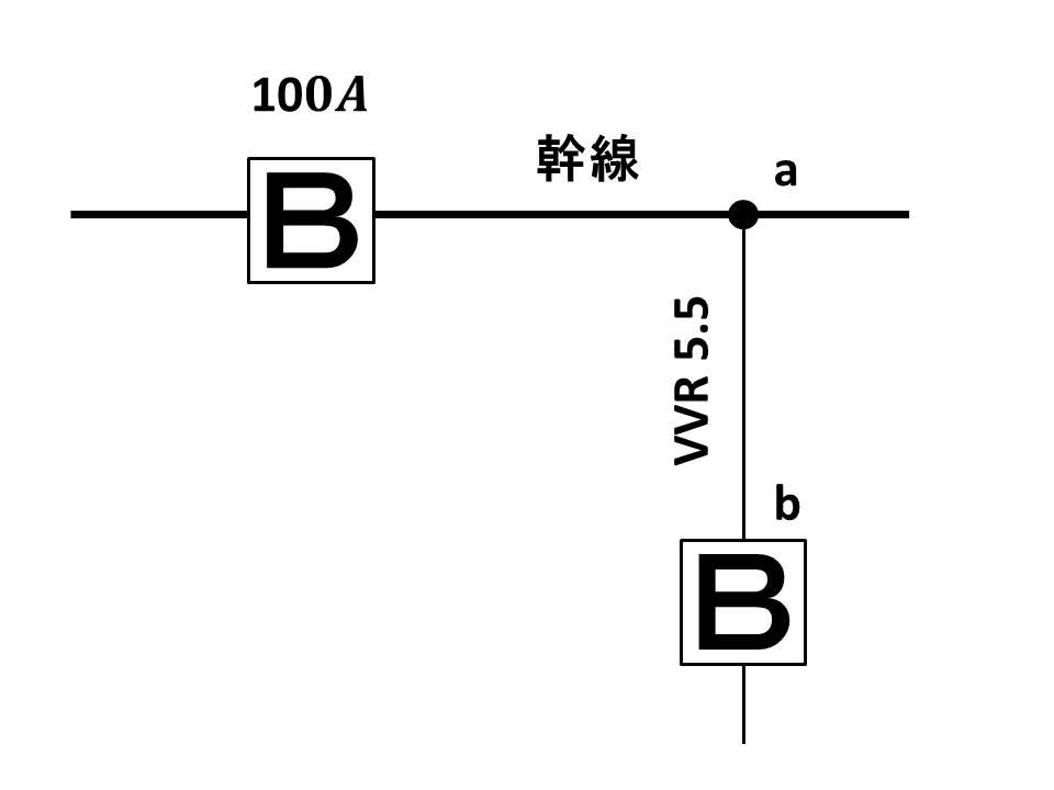 f:id:shimajirou37:20180520154305j:plain