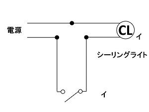 f:id:shimajirou37:20180520222342j:plain