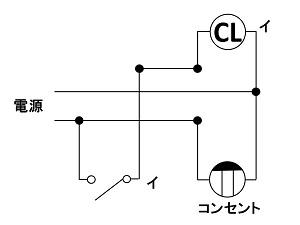 f:id:shimajirou37:20180520230805j:plain