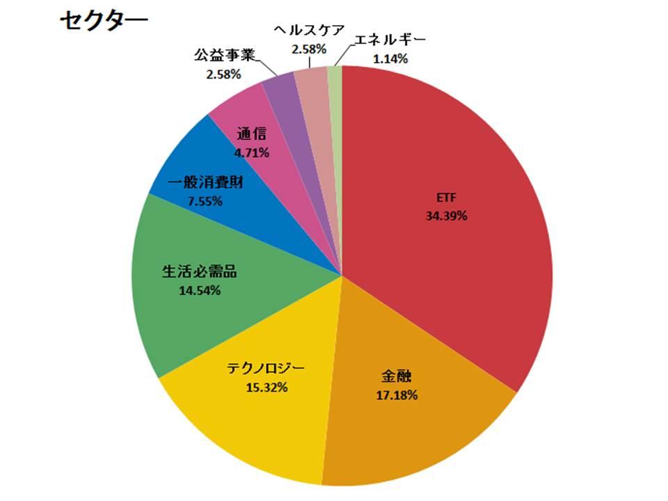 f:id:shimajirou37:20180527090901j:plain