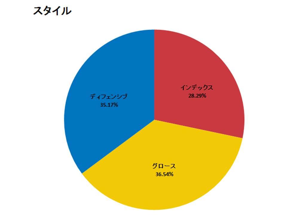 f:id:shimajirou37:20180527092722j:plain