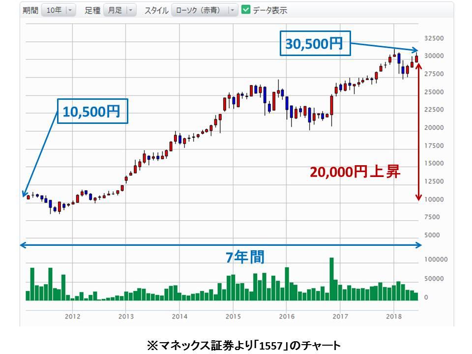 f:id:shimajirou37:20180620222249j:plain