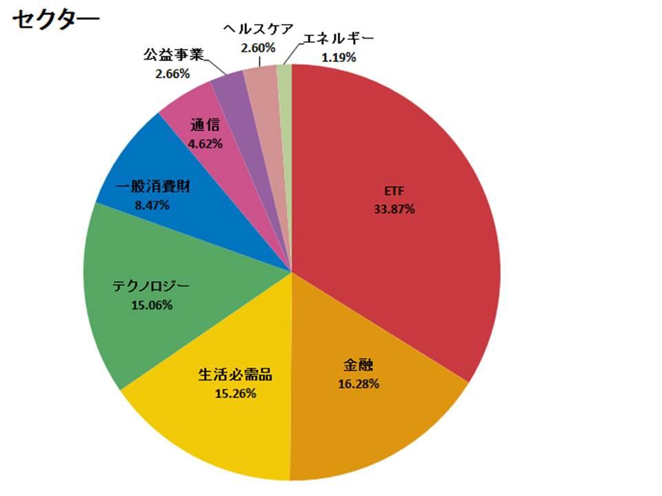 f:id:shimajirou37:20180630165750j:plain