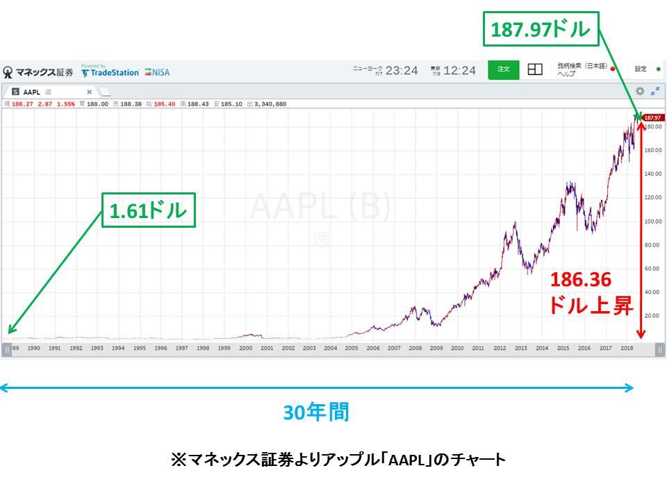 f:id:shimajirou37:20180708123041j:plain