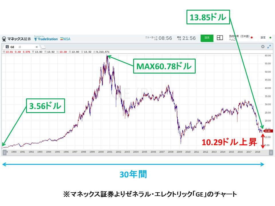 f:id:shimajirou37:20180708220518j:plain