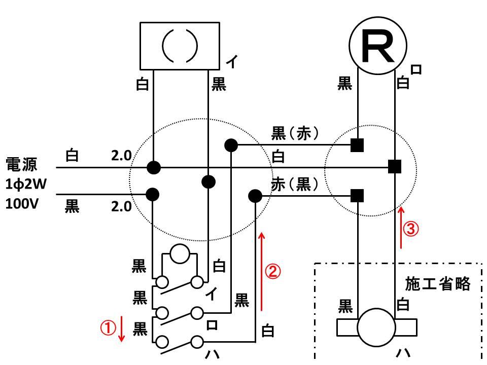 f:id:shimajirou37:20180714154023j:plain