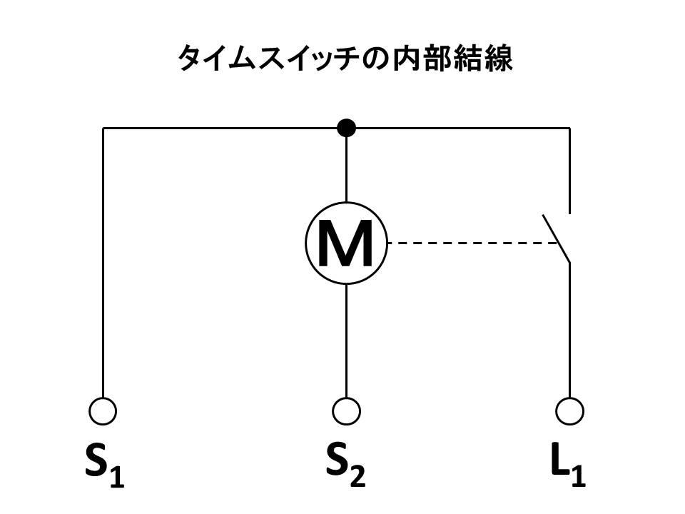 f:id:shimajirou37:20180716101326j:plain