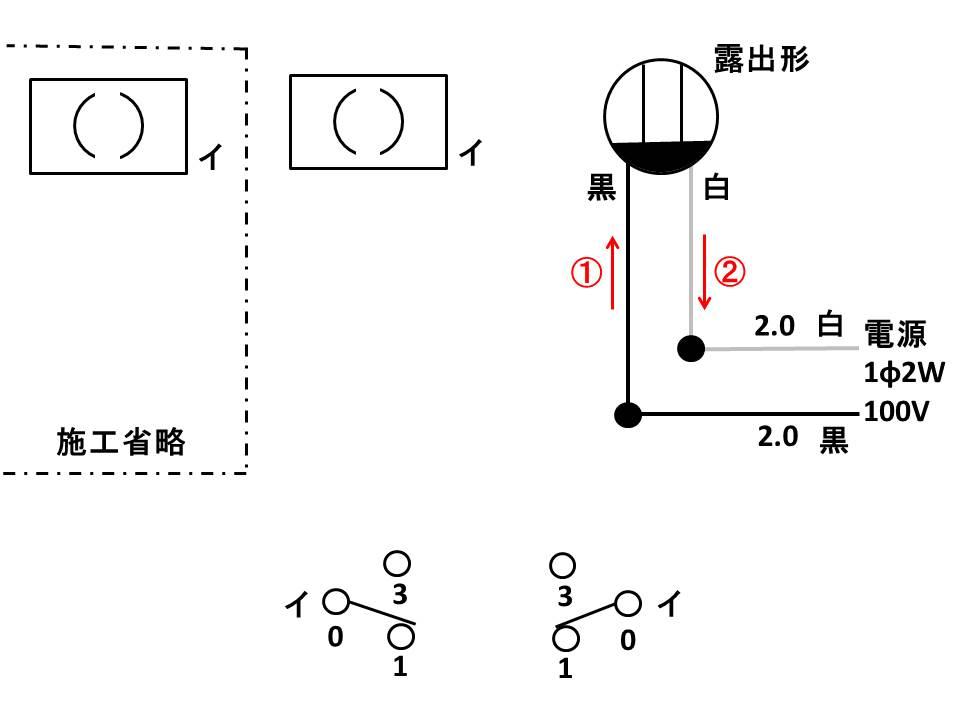f:id:shimajirou37:20180719225225j:plain