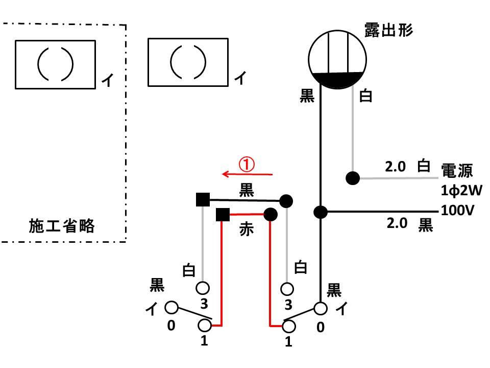 f:id:shimajirou37:20180719225612j:plain