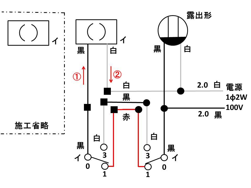 f:id:shimajirou37:20180719225835j:plain