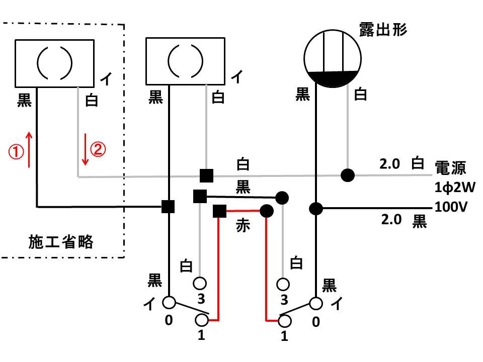 f:id:shimajirou37:20180719230323j:plain