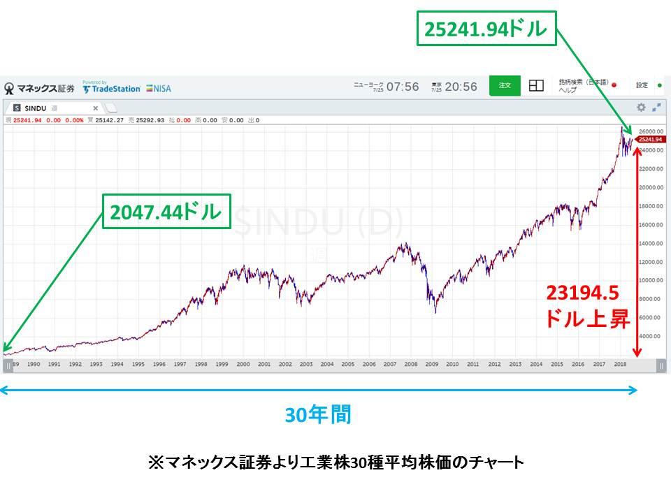 f:id:shimajirou37:20180725211122j:plain