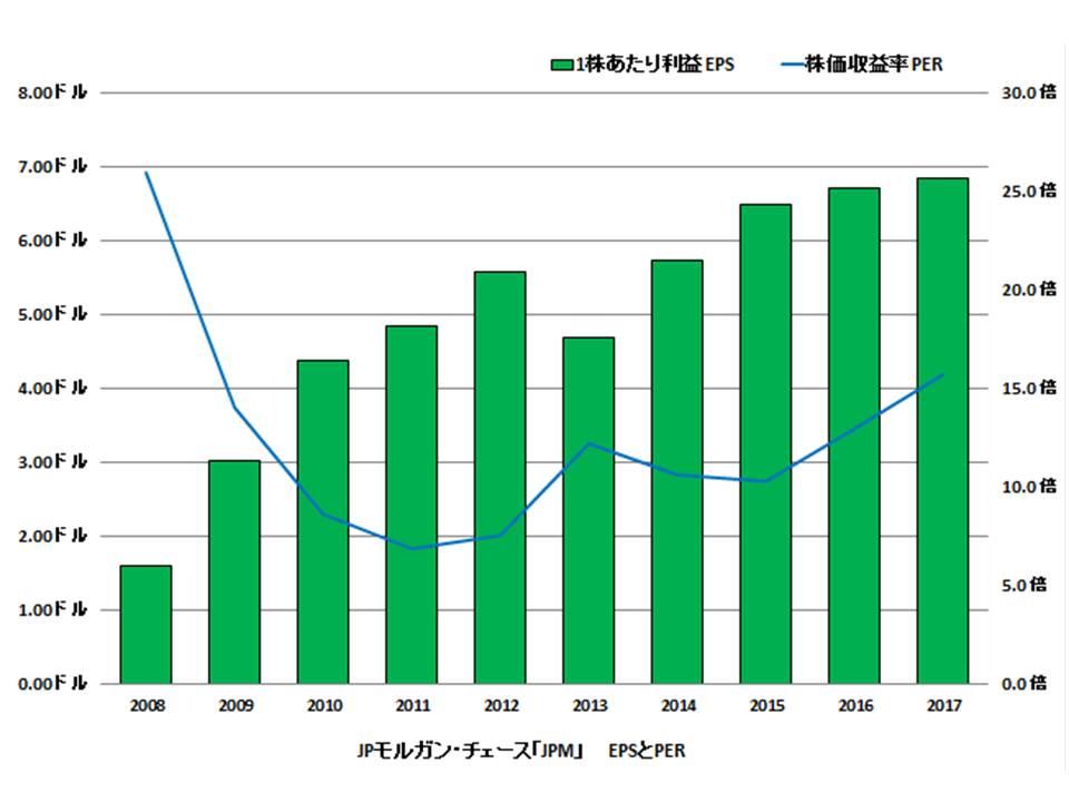 f:id:shimajirou37:20180728110932j:plain