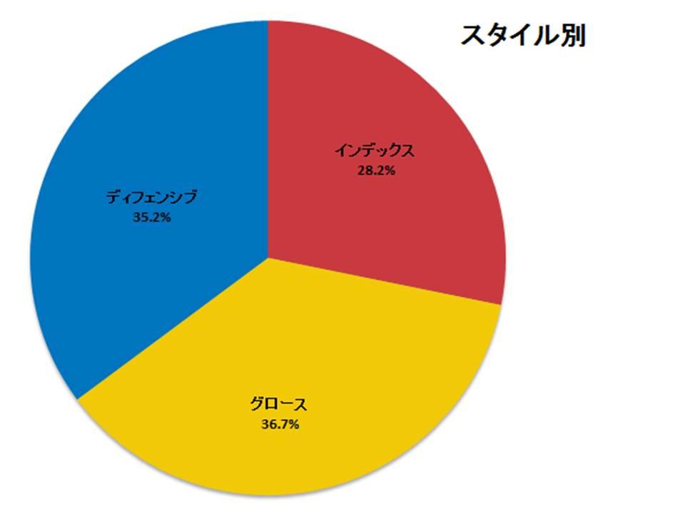 f:id:shimajirou37:20180729153002j:plain