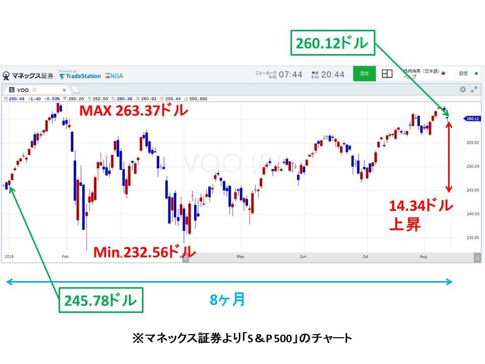f:id:shimajirou37:20180812205233j:plain