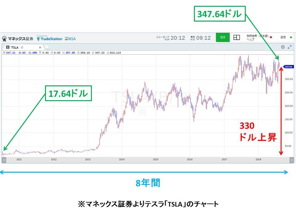 f:id:shimajirou37:20180815091750j:plain