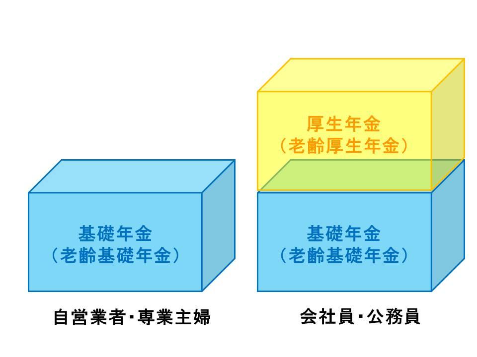 f:id:shimajirou37:20180816111251j:plain